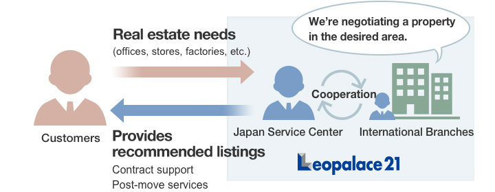 The same detail-oriented service found in Japan